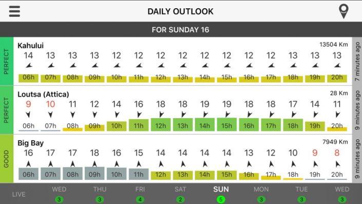 kite spotter app